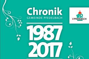 Chronik 1987 - 2017